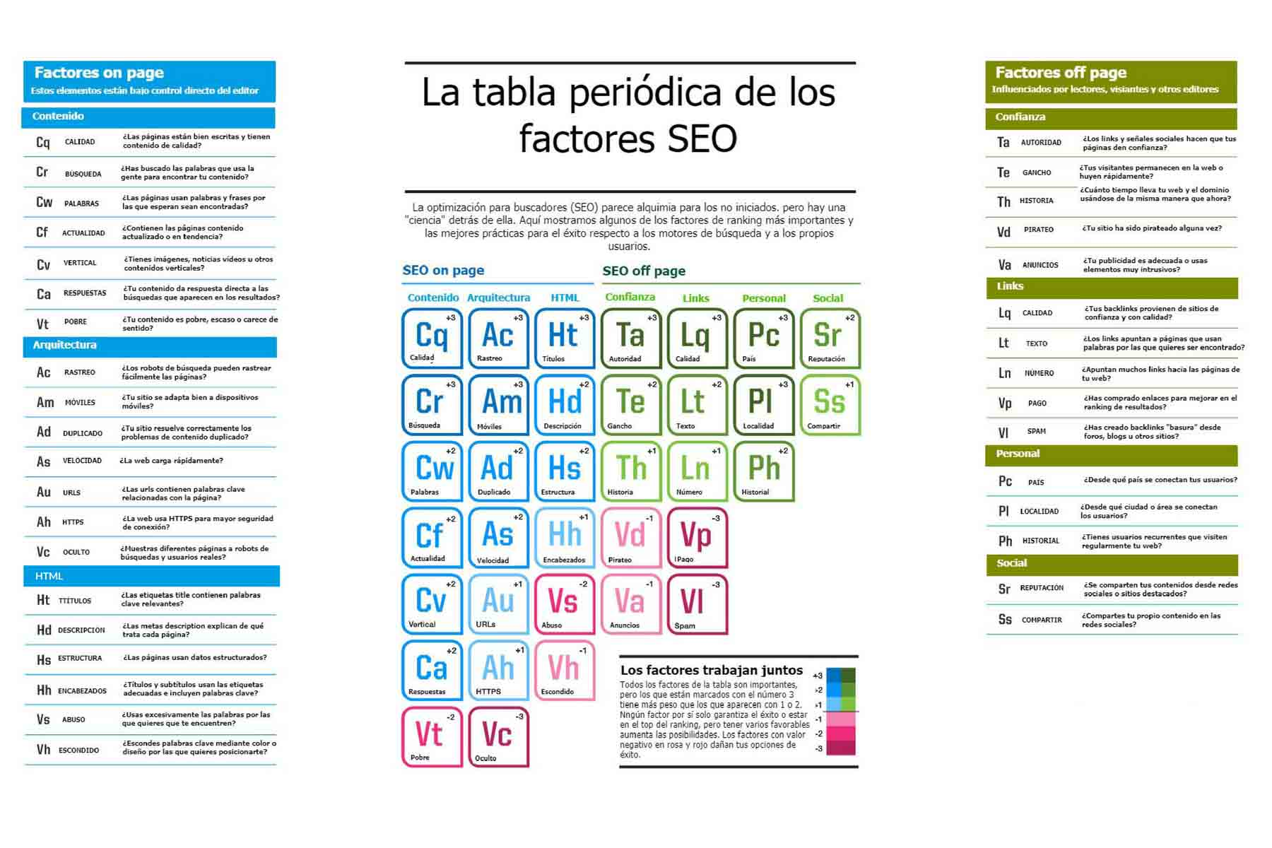 Qué es SEO Search Engine Optimization